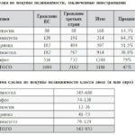 Кто покупает кипрскую недвижимость
